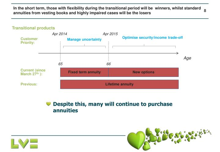 In the short term, those with flexibility during the transitional period will be  winners, whilst standard annuities from vesting books and highly impaired cases will be the losers