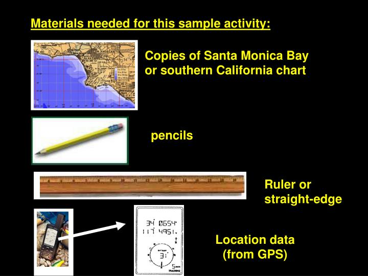 Materials needed for this sample activity: