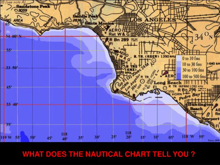 WHAT DOES THE NAUTICAL CHART TELL YOU ?