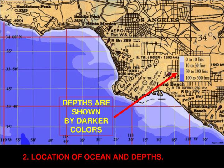 DEPTHS ARE