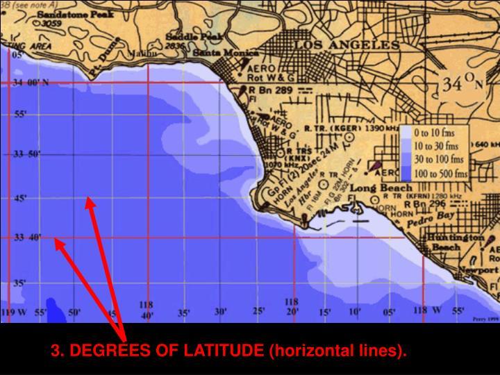3. DEGREES OF LATITUDE (horizontal lines).