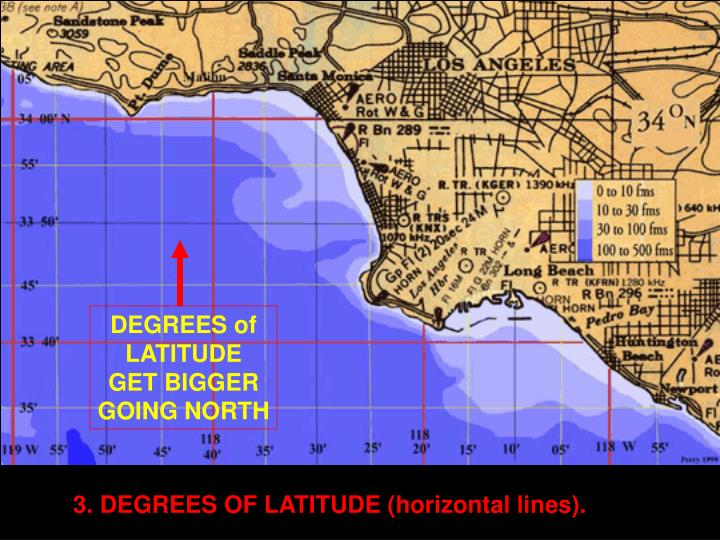 DEGREES of