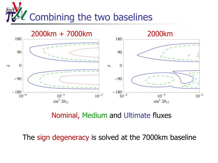 Combining the two baselines