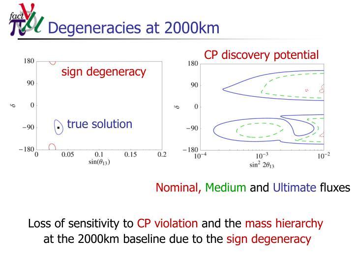 Degeneracies at 2000km