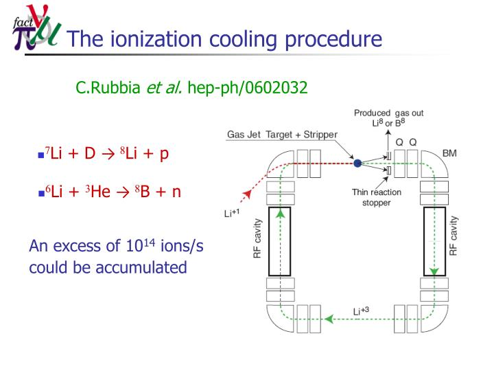 The ionization cooling procedure