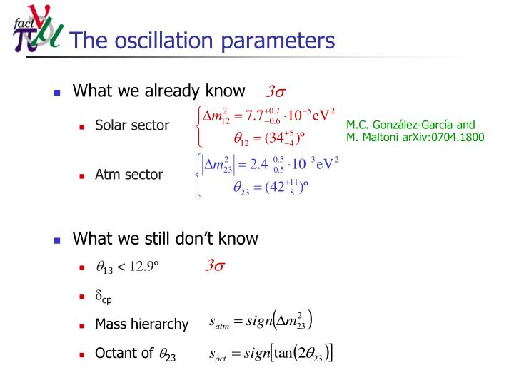 The oscillation parameters