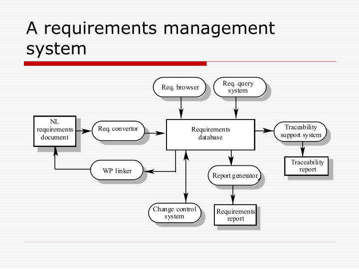 A requirements management system