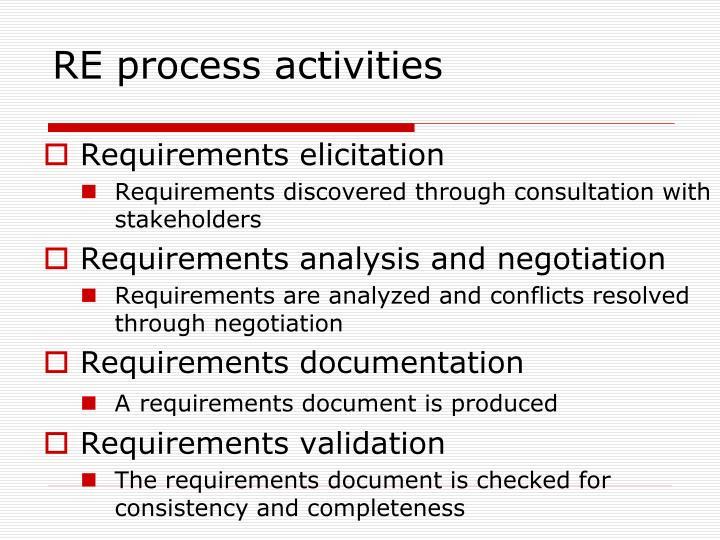 RE process activities