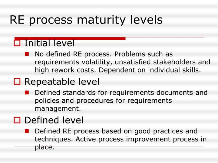 RE process maturity levels