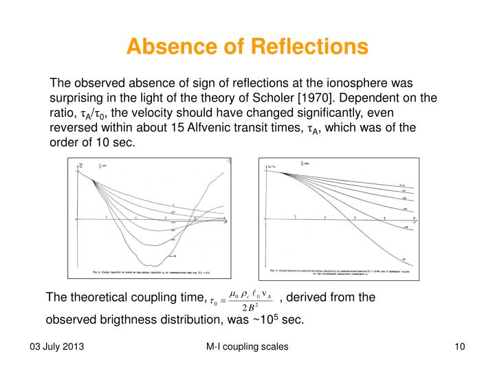 Absence of Reflections