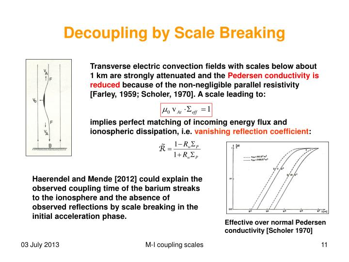 Decoupling by Scale Breaking