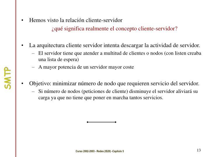 Hemos visto la relación cliente-servidor