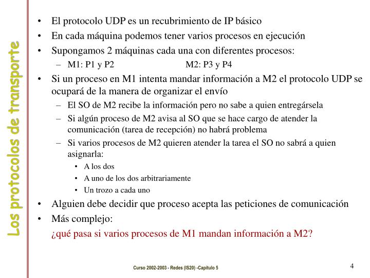 El protocolo UDP es un recubrimiento de IP básico