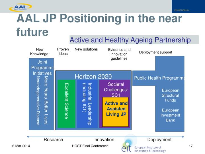 AAL JP Positioning