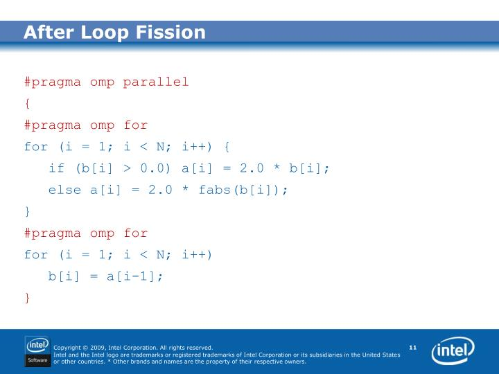 After Loop Fission