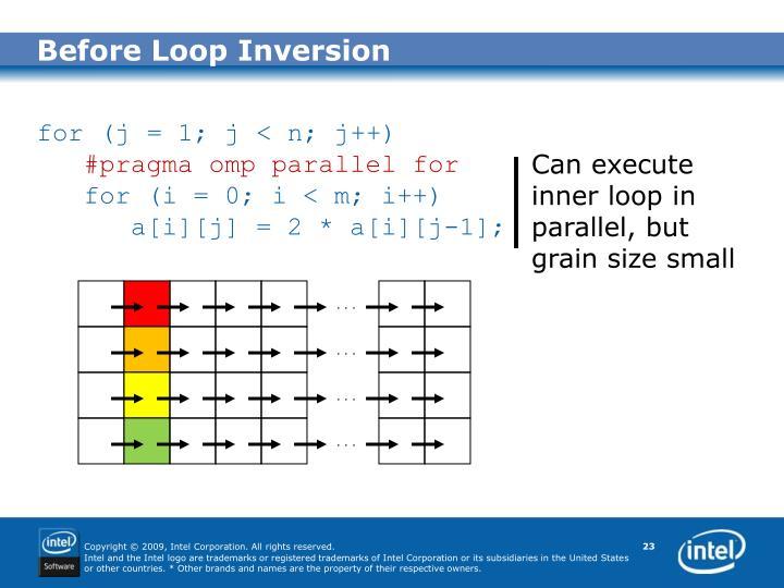 Before Loop Inversion