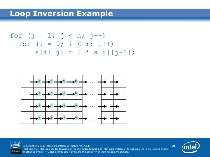 Loop Inversion Example