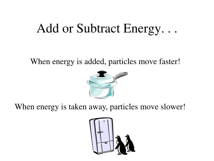 When energy is added, particles move faster!