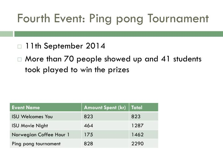 Fourth Event: Ping pong Tournament
