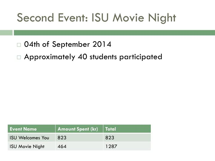Second Event: ISU Movie Night