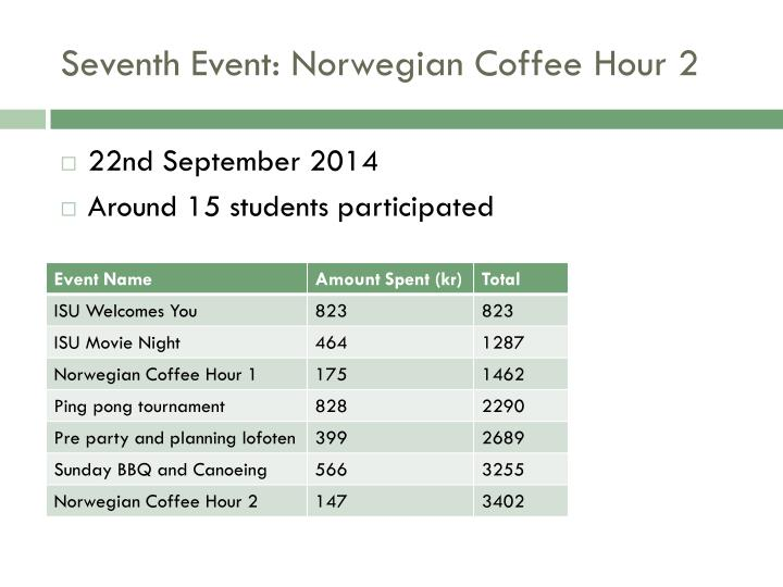 Seventh Event: Norwegian Coffee Hour 2
