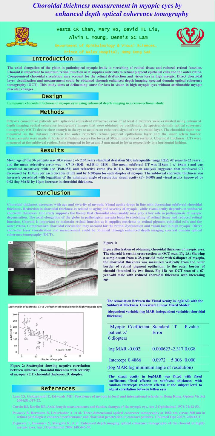 Choroidal thickness measurement in myopic eyes by