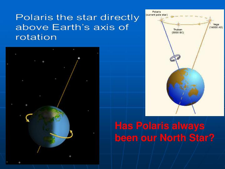 Has Polaris always been our North Star?