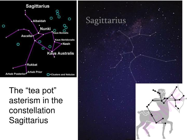 "The ""tea pot"" asterism in the constellation Sagittarius"