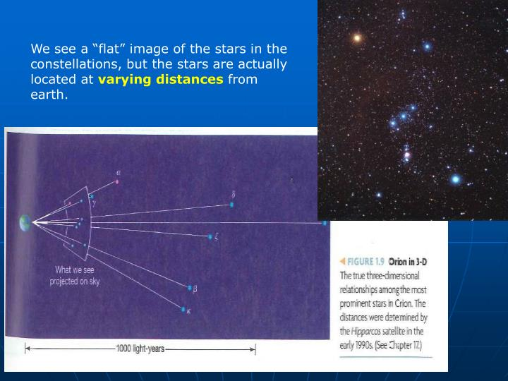 "We see a ""flat"" image of the stars in the constellations, but the stars are actually located at"