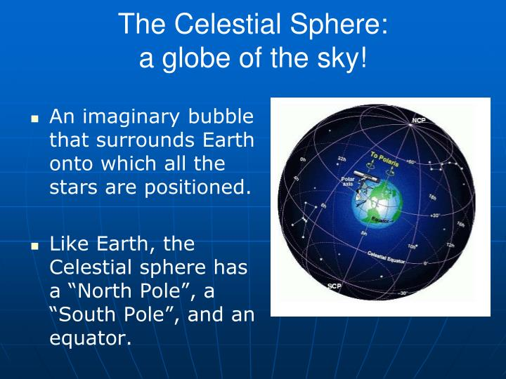 The Celestial Sphere: