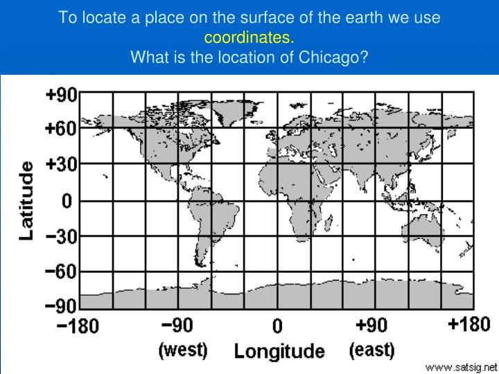 To locate a place on the surface of the earth we use