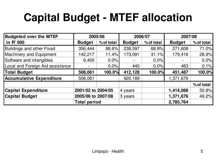 Capital Budget - MTEF allocation