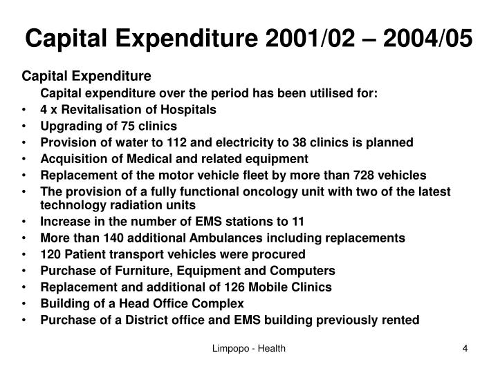 Capital Expenditure 2001/02 – 2004/05