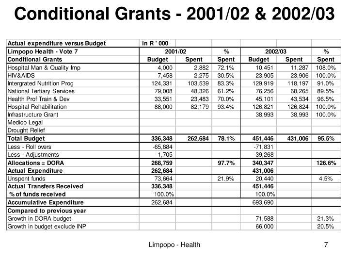 Conditional Grants - 2001/02 & 2002/03
