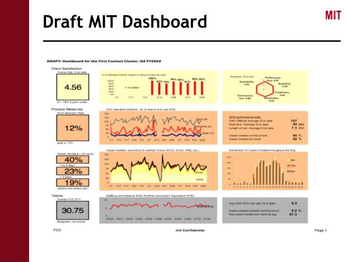 Draft MIT Dashboard