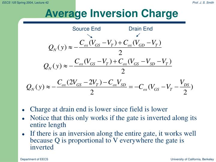Average Inversion Charge
