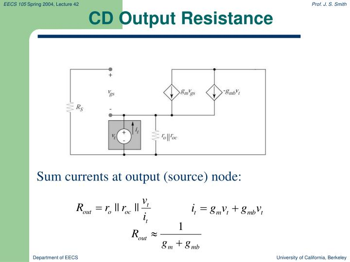 CD Output Resistance