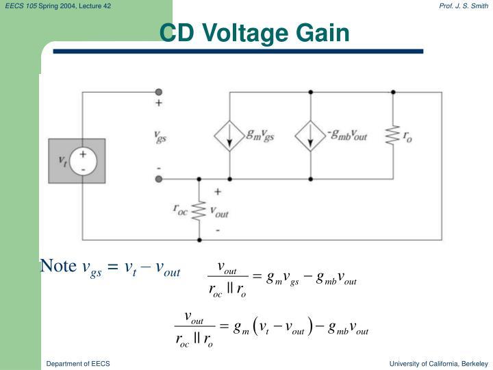 CD Voltage Gain