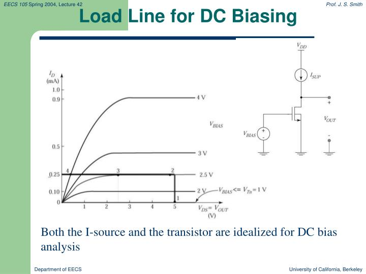 Load Line for DC Biasing