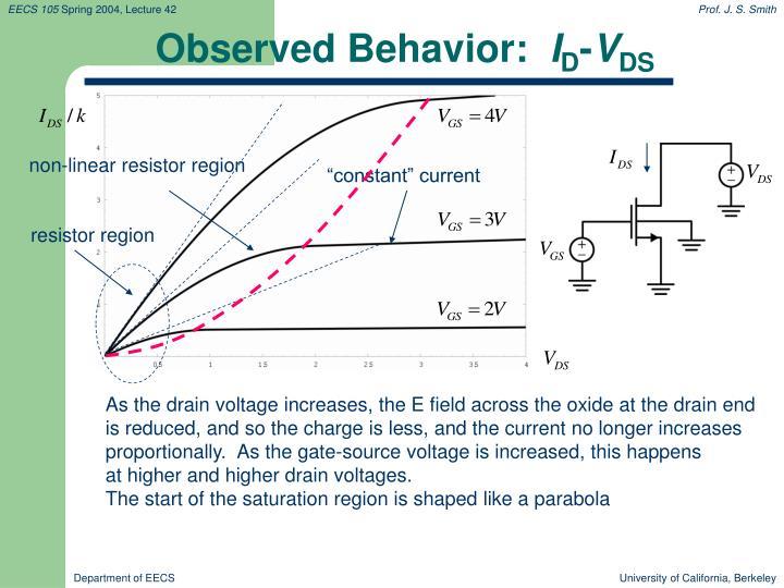 Observed Behavior: