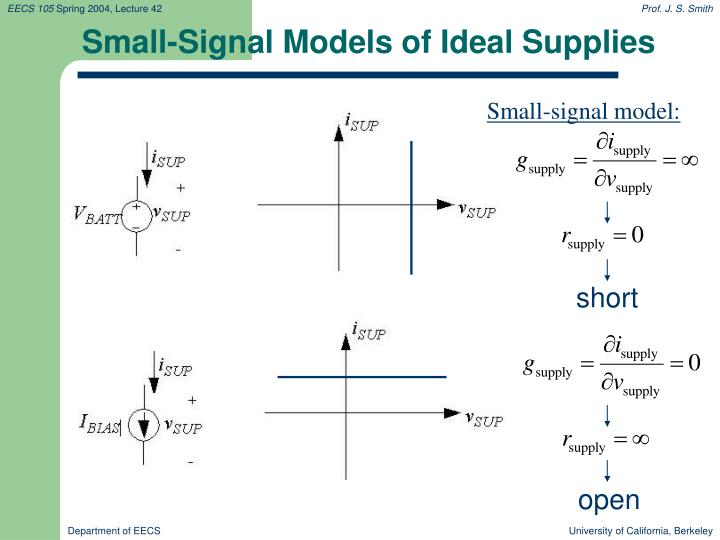 Small-Signal Models of Ideal Supplies