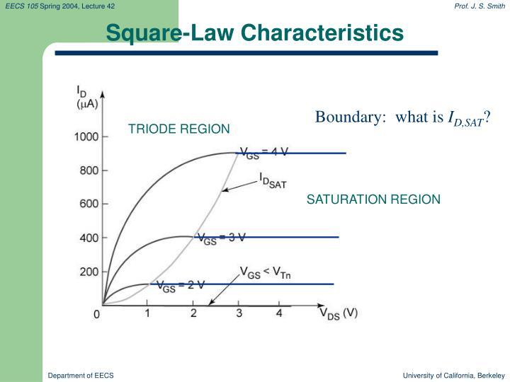 Square-Law Characteristics