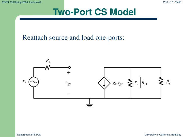 Two-Port CS Model