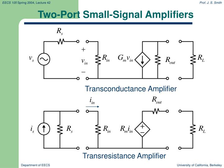 Two-Port Small-Signal Amplifiers