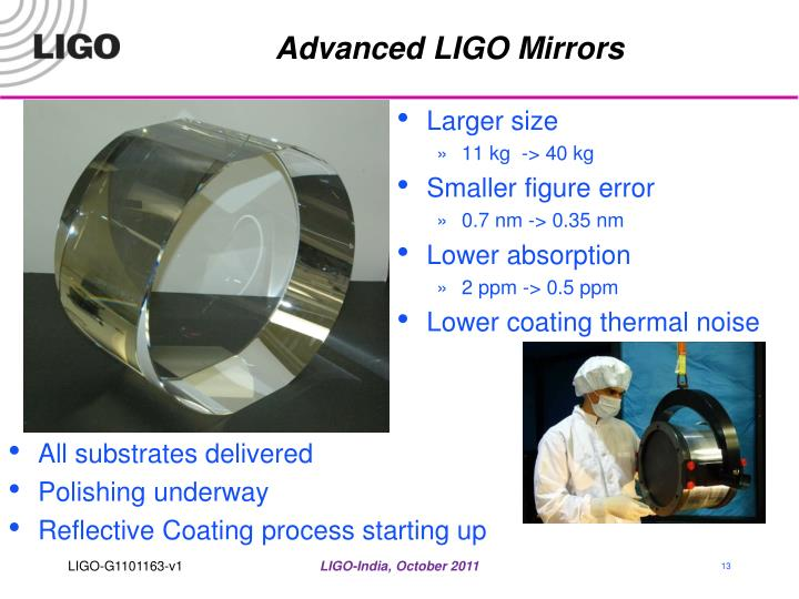 Advanced LIGO Mirrors