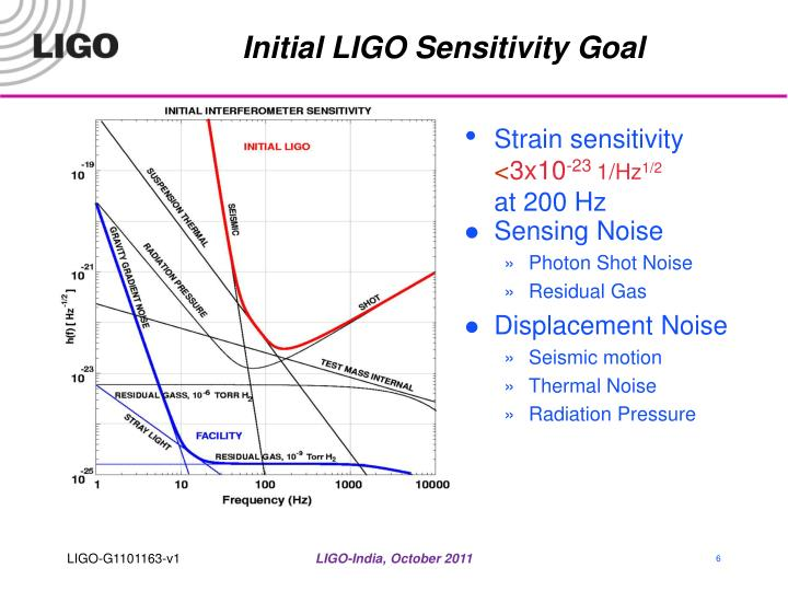 Initial LIGO Sensitivity Goal