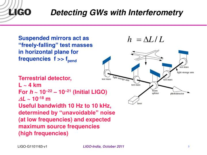 Detecting GWs with Interferometry