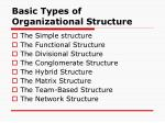 basic types of organizational structure