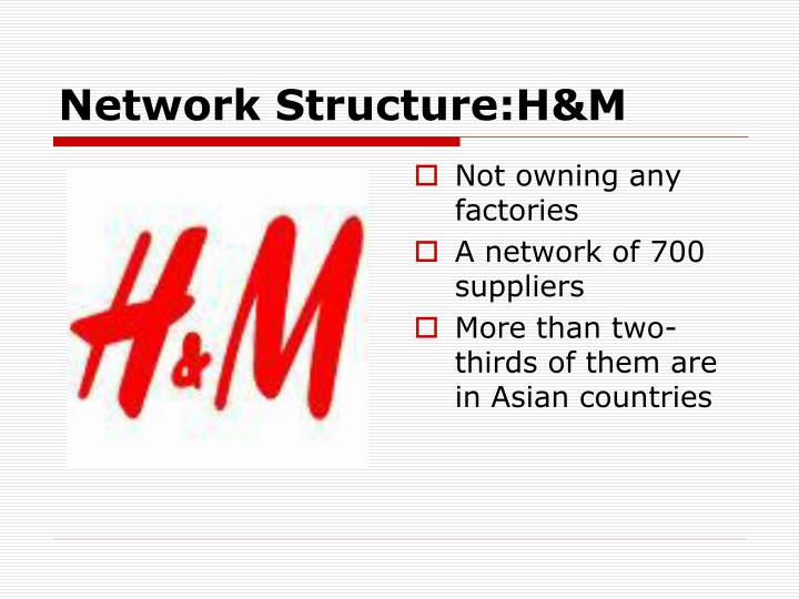 Network Structure:H&M