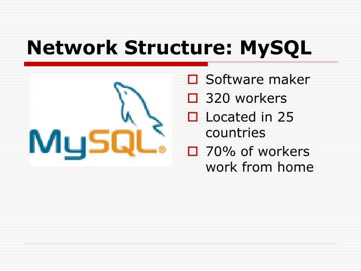 Network Structure: MySQL